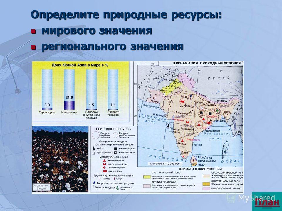 Определите природные ресурсы: мирового значения мирового значения регионального значения регионального значения План