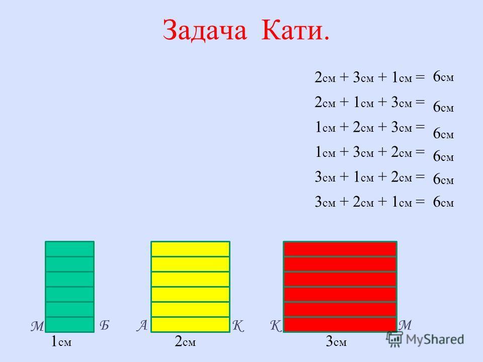 Задача Кати. 1 см 2 см 3 см ККМ М АБ 2 см + 3 см + 1 см = 2 см + 1 см + 3 см = 1 см + 2 см + 3 см = 1 см + 3 см + 2 см = 3 см + 1 см + 2 см = 3 см + 2 см + 1 см = 6 см