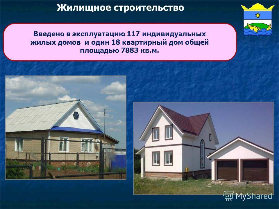 Жилищное строительство Введено в эксплуатацию 117 индивидуальных жилых домов и один 18 квартирный дом общей площадью 7883 кв.м.