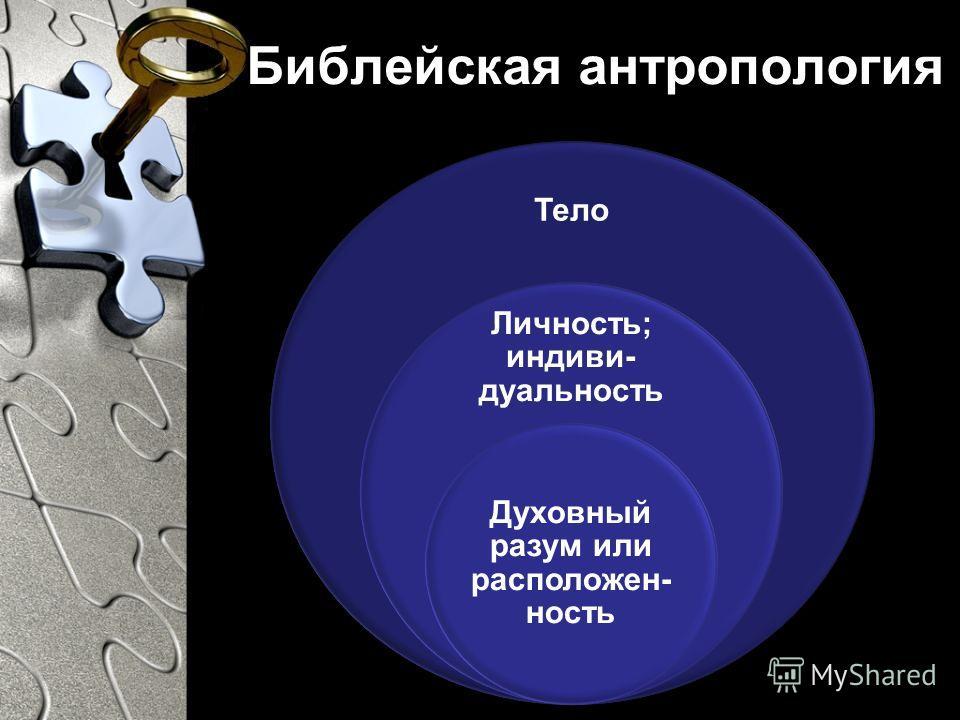 Библейская антропология Тело Личность; индиви- дуальность Духовный разум или расположен- ность