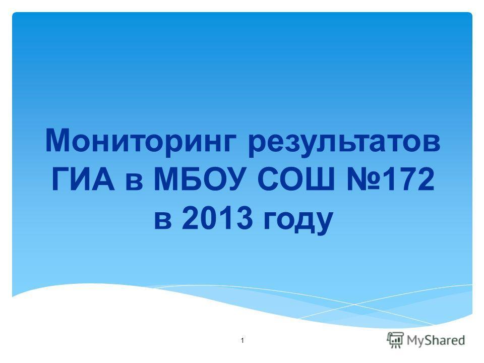 1 Мониторинг результатов ГИА в МБОУ СОШ 172 в 2013 году