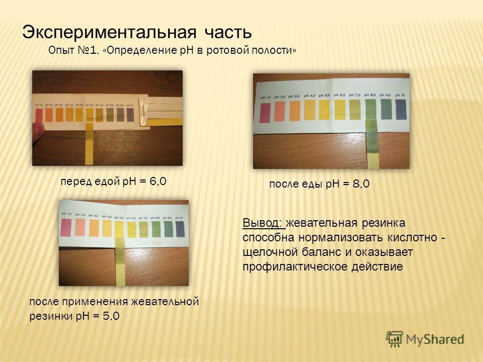 Экспериментальная часть Опыт 1. «Определение pH в ротовой полости» перед едой рН = 6,0 после еды рН = 8,0 после применения жевательной резинки рН = 5,0 Вывод: жевательная резинка способна нормализовать кислотно - щелочной баланс и оказывает профилакт