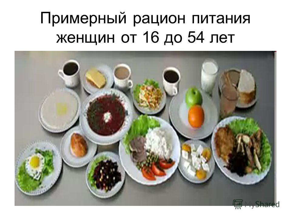 Примерный рацион питания женщин от 16 до 54 лет