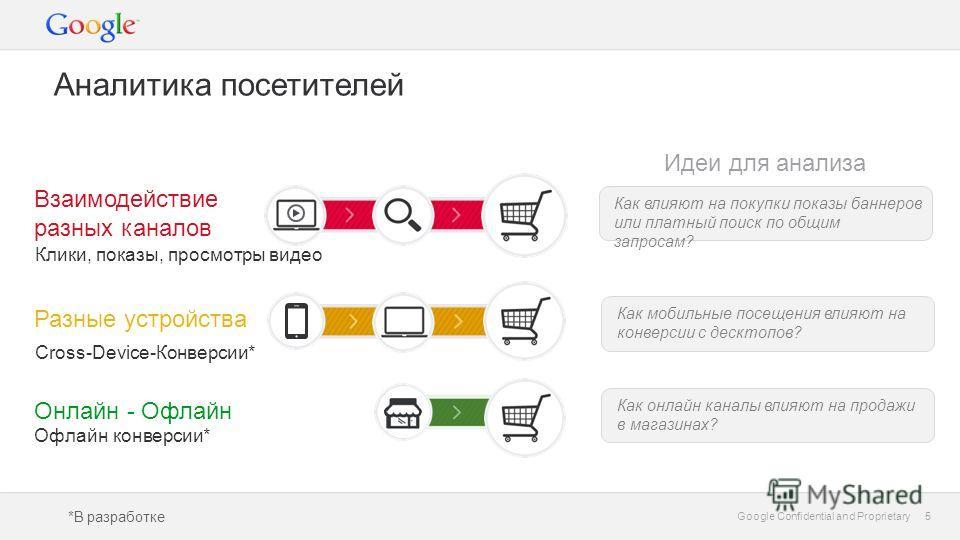 5 Google Confidential and Proprietary 5 Взаимодействие разных каналов Как влияют на покупки показы баннеров или платный поиск по общим запросам? Онлайн - Офлайн Идеи для анализа Разные устройства Клики, показы, просмотры видео Cross-Device-Конверсии*