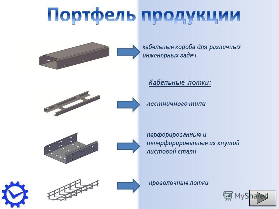 кабельные короба для различных инженерных задач лестничного типа перфорированные и неперфорированные из гнутой листовой стали проволочные лотки Кабельные лотки:
