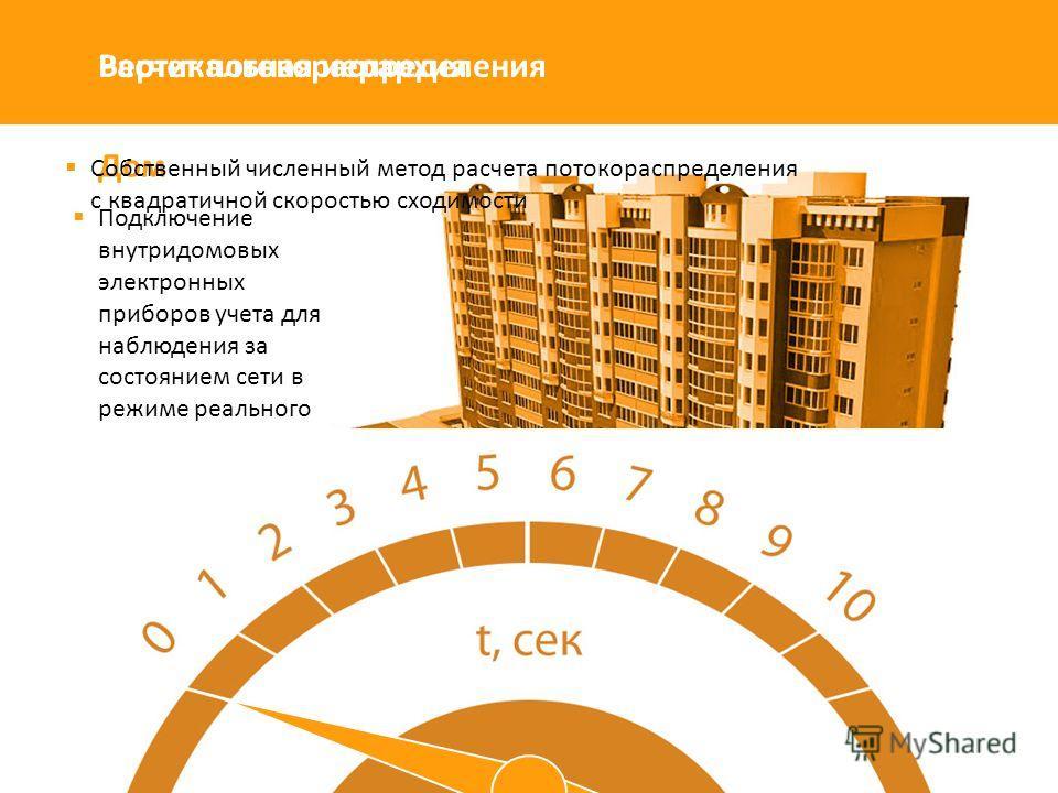 Вертикальная иерархия Дом Подключение внутридомовых электронных приборов учета для наблюдения за состоянием сети в режиме реального времени Расчет потокораспределения Собственный численный метод расчета потокораспределения с квадратичной скоростью сх