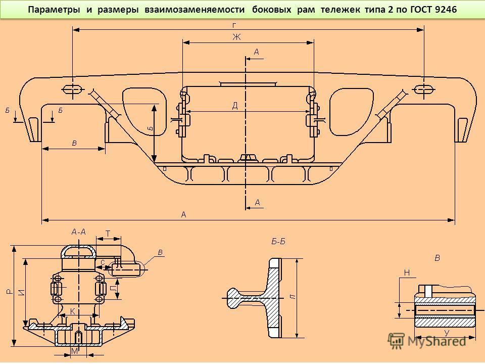 Параметры и размеры взаимозаменяемости боковых рам тележек типа 2 по ГОСТ 9246