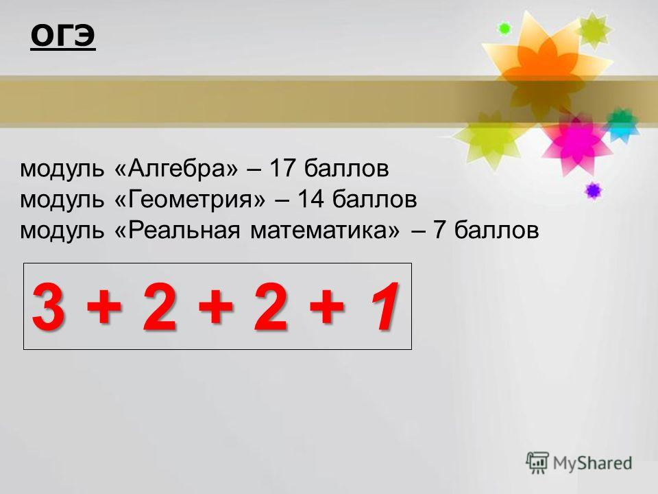 Page 3 ОГЭ модуль «Алгебра» – 17 баллов модуль «Геометрия» – 14 баллов модуль «Реальная математика» – 7 баллов 3 + 2 + 2 + 1