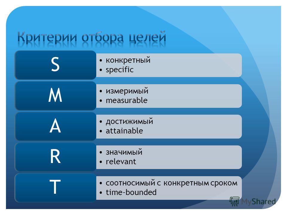 конкретный specific S измеримый measurable M достижимый attainable A значимый relevant R соотносимый с конкретным сроком time-bounded T