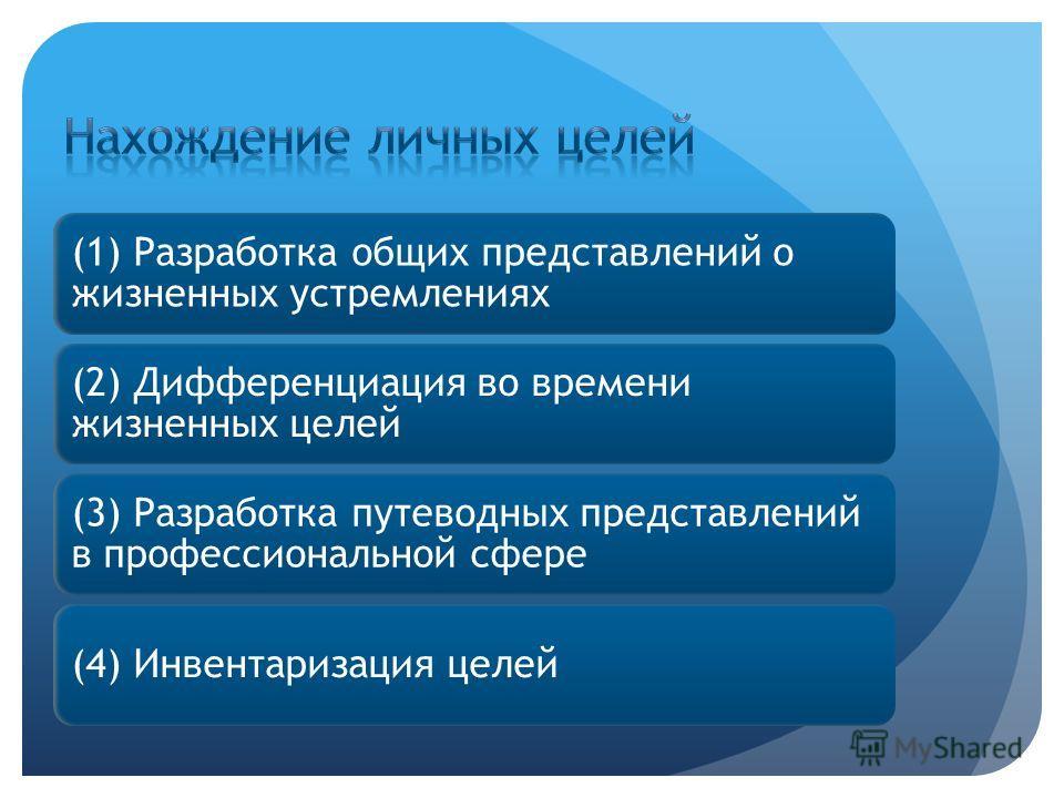 (1) Разработка общих представлений о жизненных устремлениях (2) Дифференциация во времени жизненных целей (3) Разработка путеводных представлений в профессиональной сфере (4) Инвентаризация целей