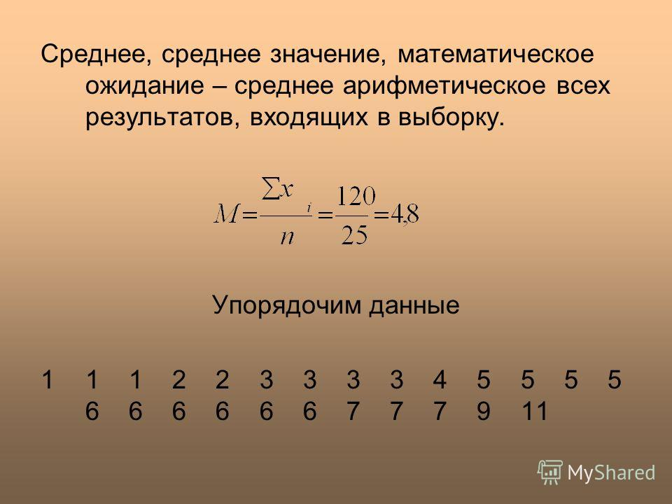 Среднее, среднее значение, математическое ожидание – среднее арифметическое всех результатов, входящих в выборку. Упорядочим данные 11 1 2 2 3 3 3 3 4 5 5 5 5 6 6 6 6 6 6 7 7 7 9 11