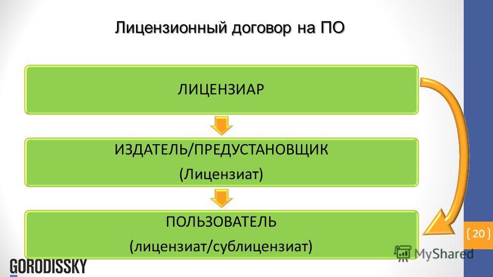 Лицензионный договор на ПО 20 ЛИЦЕНЗИАР ИЗДАТЕЛЬ/ПРЕДУСТАНОВЩИК (Лицензиат) ПОЛЬЗОВАТЕЛЬ (лицензиат/сублицензиат)