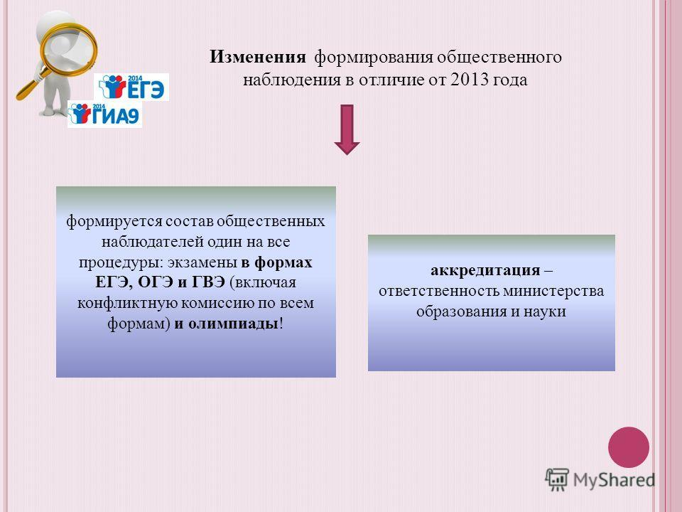 формируется состав общественных наблюдателей один на все процедуры: экзамены в формах ЕГЭ, ОГЭ и ГВЭ (включая конфликтную комиссию по всем формам) и олимпиады! Изменения формирования общественного наблюдения в отличие от 2013 года аккредитация – отве