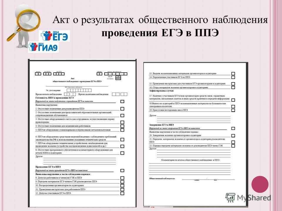 Акт о результатах общественного наблюдения проведения ЕГЭ в ППЭ