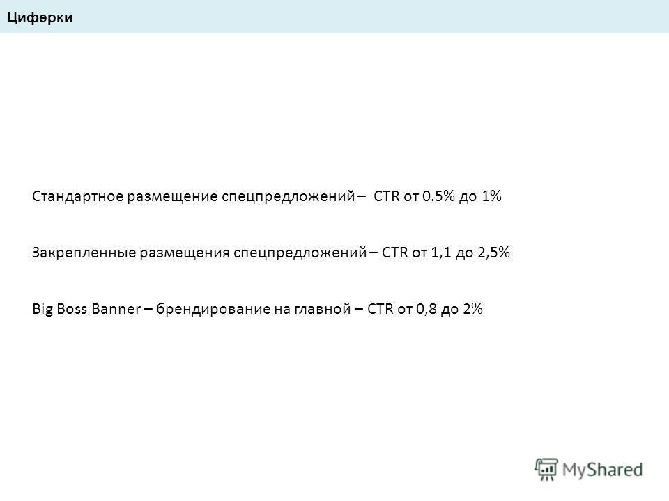 Циферки Стандартное размещение спецпредложений – CTR от 0.5% до 1% Закрепленные размещения спецпредложений – CTR от 1,1 до 2,5% Big Boss Banner – брендирование на главной – CTR от 0,8 до 2%
