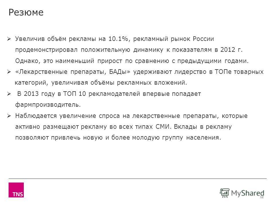 X AXIS LOWER LIMIT UPPER LIMIT CHART TOP Y AXIS LIMIT Резюме Увеличив объём рекламы на 10.1%, рекламный рынок России продемонстрировал положительную динамику к показателям в 2012 г. Однако, это наименьший прирост по сравнению с предыдущими годами. «Л