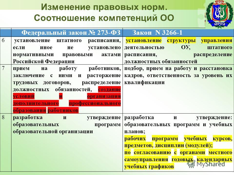 Федеральный закон 273-ФЗЗакон N 3266-1 6 установление штатного расписания, если иное не установлено нормативными правовыми актами Российской Федерации установление структуры управления деятельностью ОУ, штатного расписания, распределение должностных