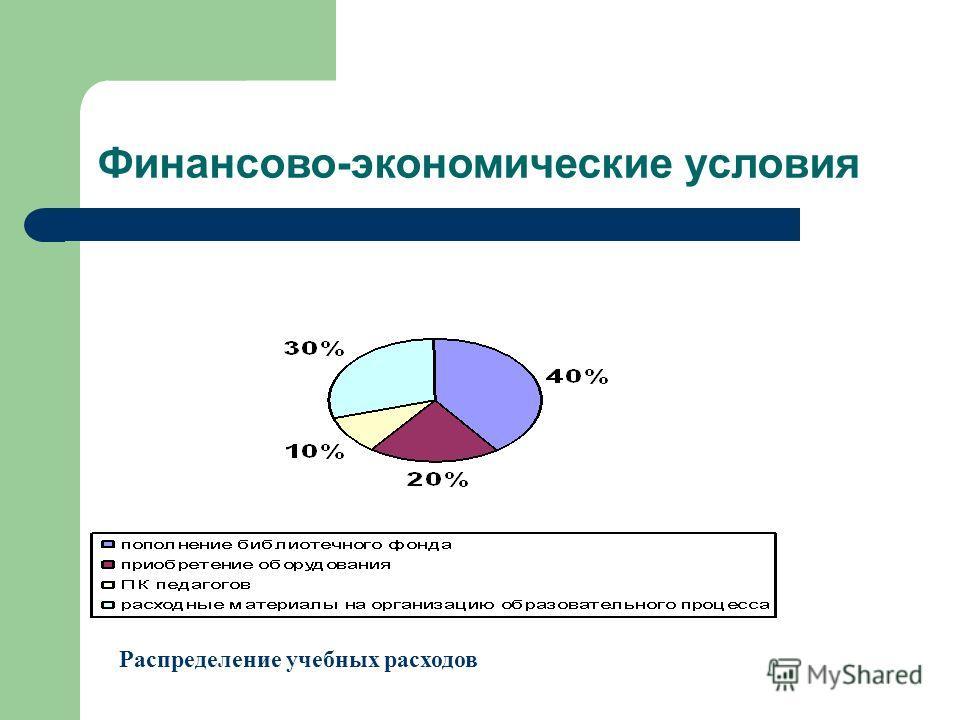 Финансово-экономические условия Распределение учебных расходов