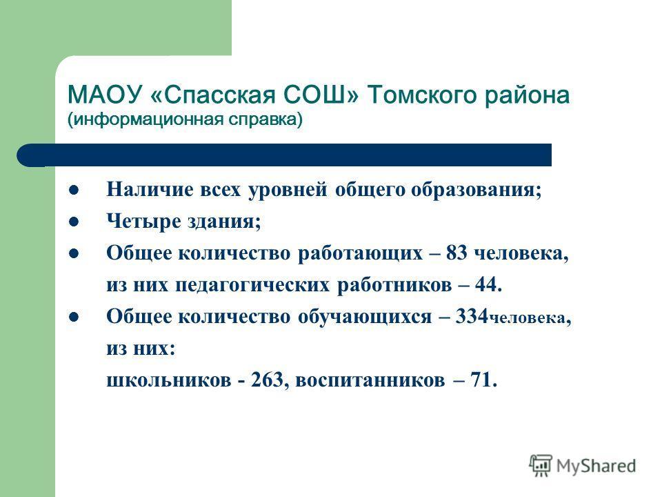 МАОУ «Спасская СОШ» Томского района (информационная справка) Наличие всех уровней общего образования; Четыре здания; Общее количество работающих – 83 человека, из них педагогических работников – 44. Общее количество обучающихся – 334 человека, из них