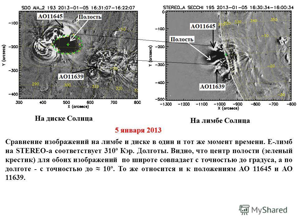 На диске Солнца На лимбе Солнца 5 января 2013 Сравнение изображений на лимбе и диске в один и тот же момент времени. Е-лимб на STEREO-a соответствует 310º Кэр. Долготы. Видно, что центр полости (зеленый крестик) для обоих изображений по широте совпад
