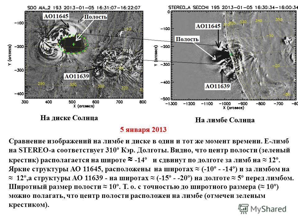 На диске Солнца На лимбе Солнца 5 января 2013 Сравнение изображений на лимбе и диске в один и тот же момент времени. Е-лимб на STEREO-a соответствует 310º Кэр. Долготы. Видно, что центр полости (зеленый крестик) располагается на широте -14º и сдвинут