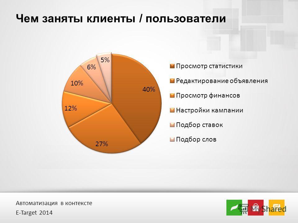Чем заняты клиенты / пользователи Автоматизация в контексте E-Target 2014
