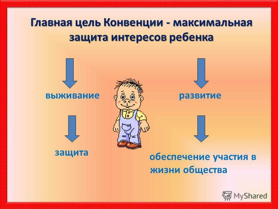 Главная цель Конвенции - максимальная защита интересов ребенка выживаниеразвитие защита обеспечение участия в жизни общества