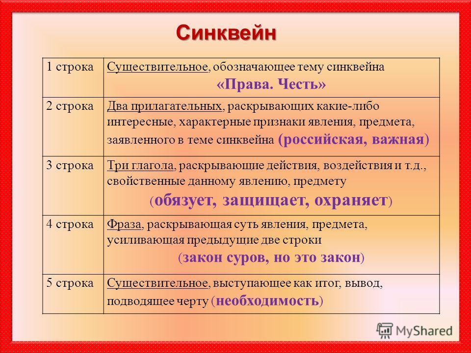 Синквейн 1 строкаСуществительное, обозначающее тему синквейна «Права. Честь» 2 строкаДва прилагательных, раскрывающих какие-либо интересные, характерные признаки явления, предмета, заявленного в теме синквейна (российская, важная) 3 строкаТри глагола