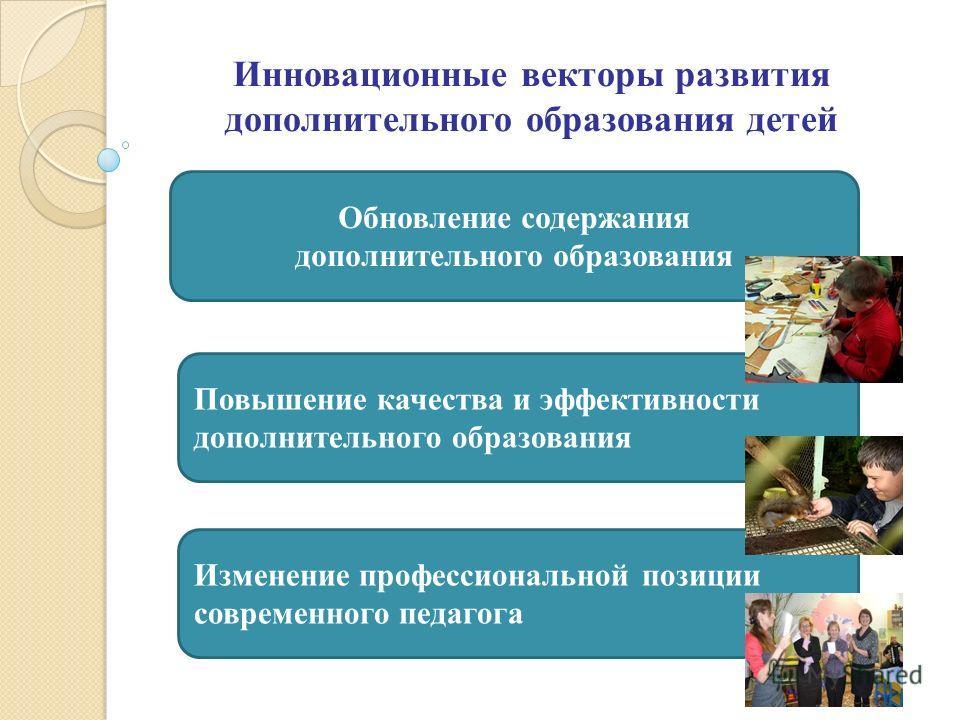 Инновационные векторы развития дополнительного образования детей Обновление содержания дополнительного образования Повышение качества и эффективности дополнительного образования Изменение профессиональной позиции современного педагога
