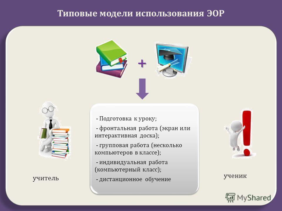 Типовые модели использования ЭОР+ учитель ученик - Подготовка к уроку ; - фронтальная работа ( экран или интерактивная доска ); - групповая работа ( несколько компьютеров в классе ); - индивидуальная работа ( компьютерный класс ); - дистанционное обу