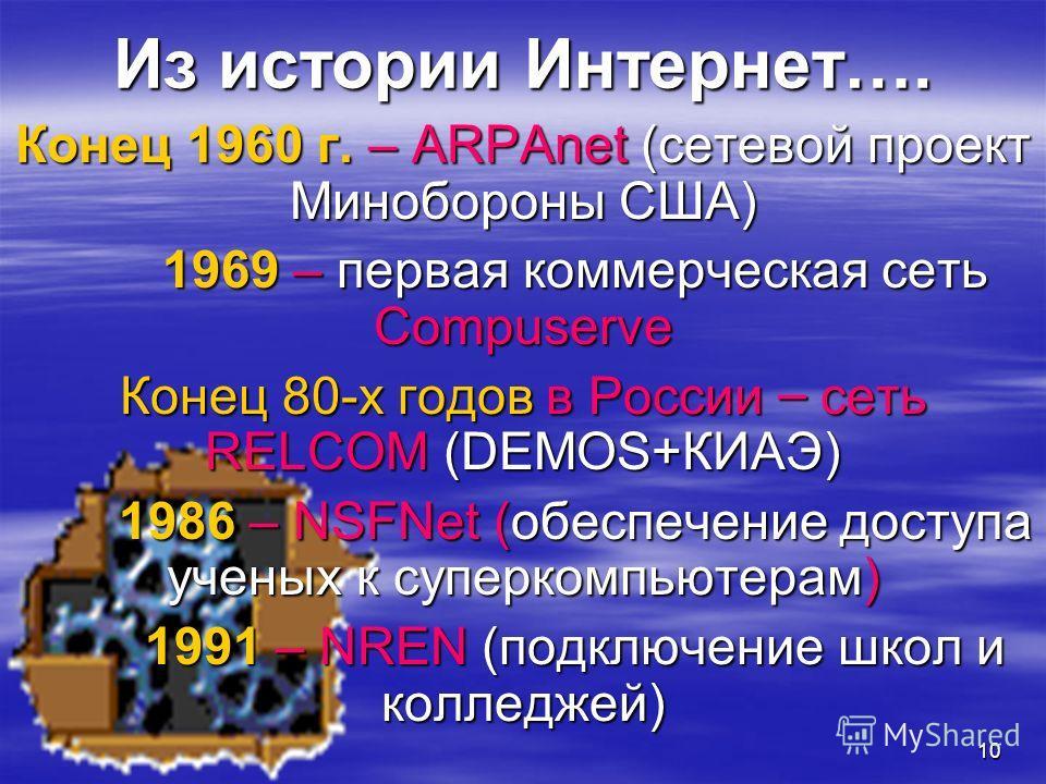 10 Из истории Интернет…. Конец 1960 г. – ARPAnet (сетевой проект Минобороны США) 1969 – первая коммерческая сеть Compuserve Конец 80-х годов в России – сеть RELCOM (DEMOS+КИАЭ) 1986 – NSFNet (обеспечение доступа ученых к суперкомпьютерам) 1991 – NREN