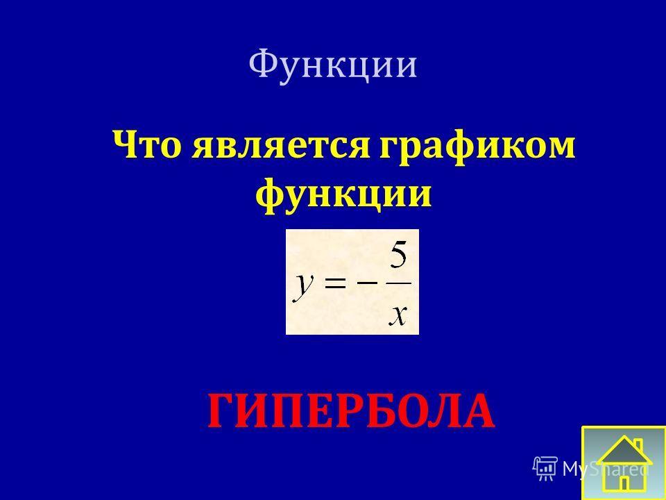Функции Когда линейная функция убывает? при k
