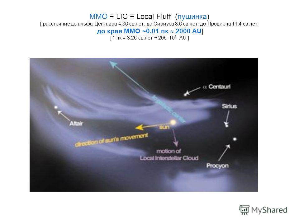 ММО LIC Local Fluff (пушинка) [ расстояние до альфа Центавра 4.36 св.лет; до Сириуса 8.6 св.лет; до Проциона 11.4 св.лет; до края ММО ~0.01 пк 2000 AU] [ 1 пк = 3.26 св.лет 206 ·10 3 AU ]