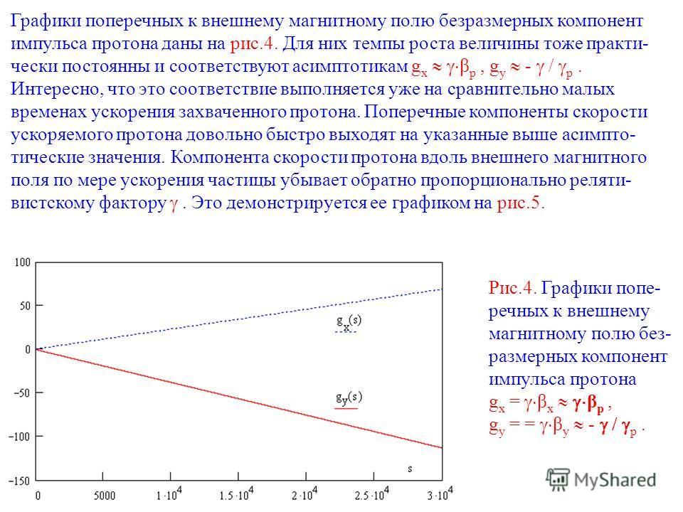 Графики поперечных к внешнему магнитному полю безразмерных компонент импульса протона даны на рис.4. Для них темпы роста величины тоже практи- чески постоянны и соответствуют асимптотикам g x β p, g y - / p. Интересно, что это соответствие выполняетс