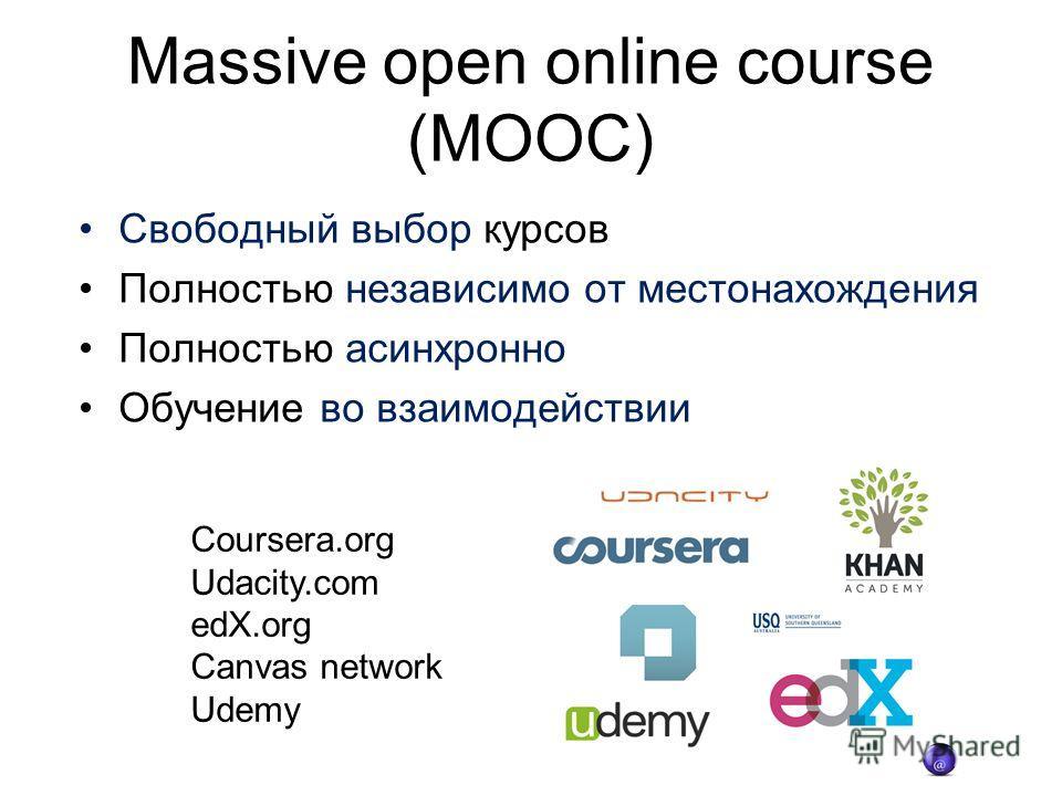 Massive open online course (MOOC) Свободный выбор курсов Полностью независимо от местонахождения Полностью асинхронно Обучение во взаимодействии Coursera.org Udacity.com edX.org Canvas network Udemy