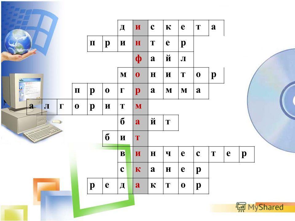 дискета принтер файл монитор программа алгоритм байт бит винчестер сканер редактор