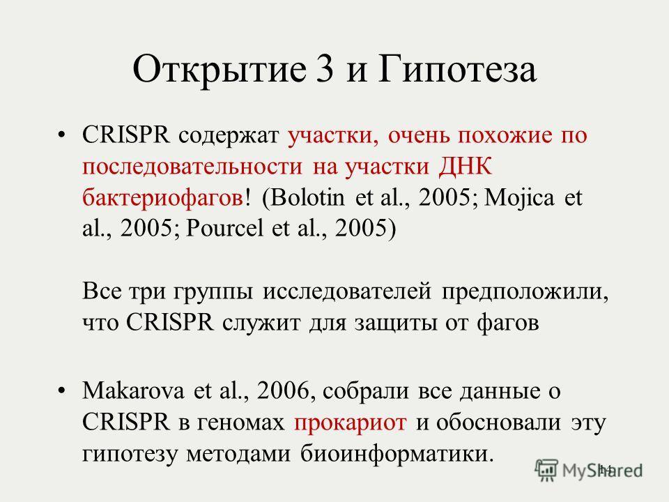 Открытие 3 и Гипотеза CRISPR содержат участки, очень похожие по последовательности на участки ДНК бактериофагов! (Bolotin et al., 2005; Mojica et al., 2005; Pourcel et al., 2005) Все три группы исследователей предположили, что CRISPR служит для защит