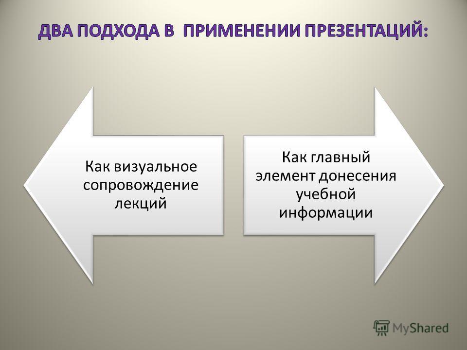 Как визуальное сопровождение лекций Как главный элемент донесения учебной информации