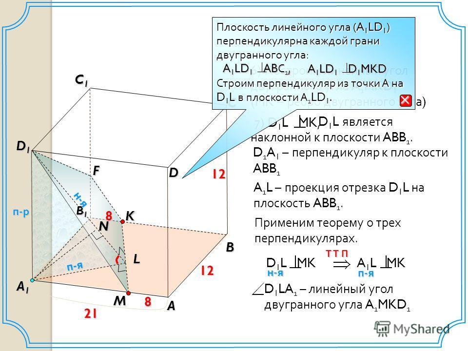 D 1 L является наклонной к плоскости ABB 1. B A C C1C1C1C1 A1A1A1A1 D1D1D1D1 L 12 B1B1B1B1 н-ян-ян-ян-я п-рп-рп-рп-р п-яп-яп-яп-я 8MD 21 21 12K8F 6) Построим линейный угол двугранного угла A 1 MKD 1 (MK – ребро двугранного угла ) 7 ) D 1 L MK, D 1 A