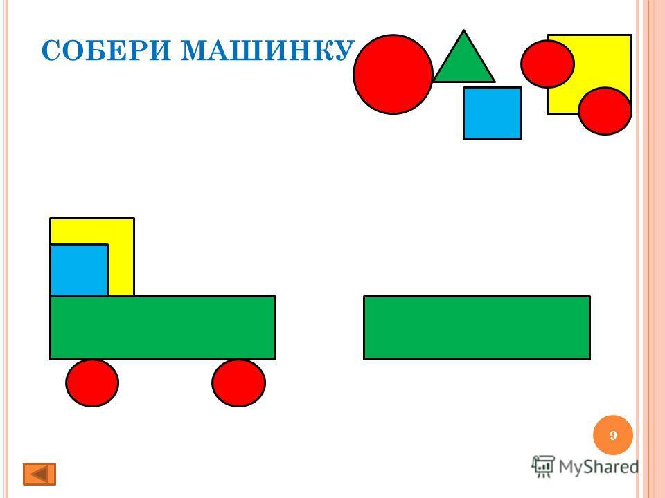 Описание игры «собери машинку» На одной части экрана располагается машинка, собранная из геометрических фигур. С другой стороны предложены фигуры из которых необходимо собрать машинку. Если ребенок выбирает нужную фигуру, то наведя на нее курсором, о