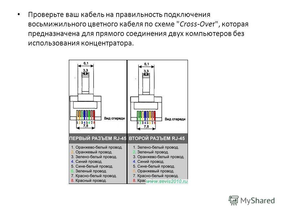 Проверьте ваш кабель на правильность подключения восьмижильного цветного кабеля по схеме Cross-Over, которая предназначена для прямого соединения двух компьютеров без использования концентратора.