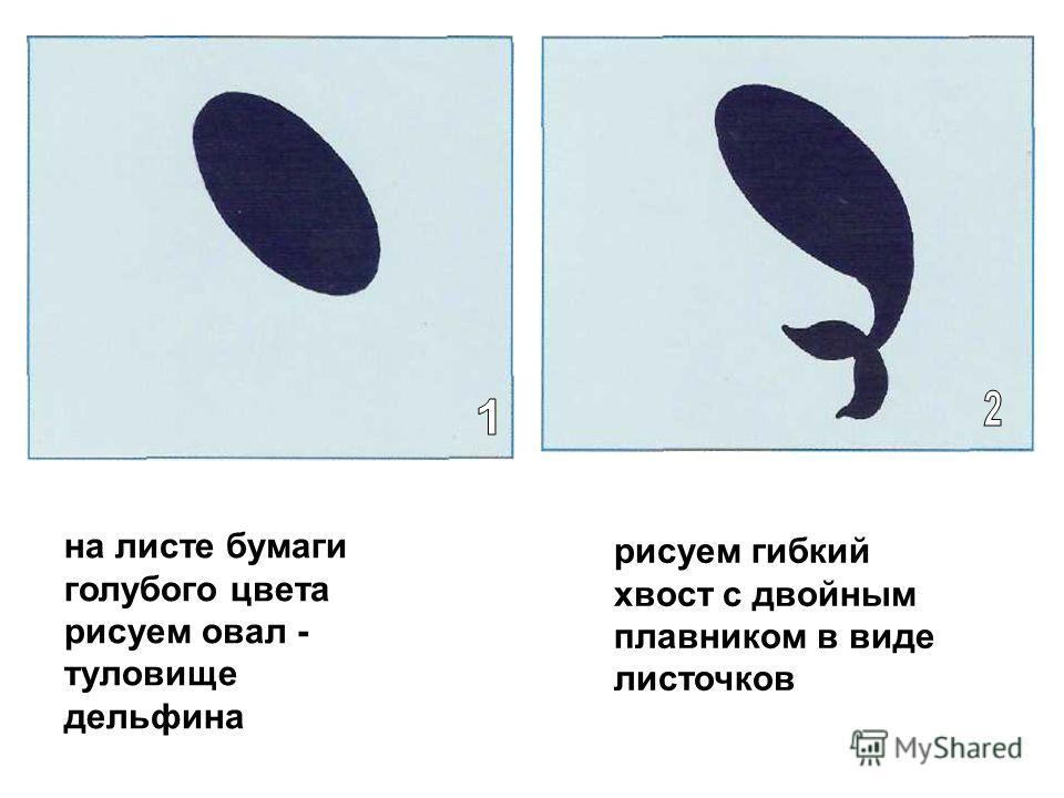 на листе бумаги голубого цвета рисуем овал - туловище дельфина рисуем гибкий хвост с двойным плавником в виде листочков