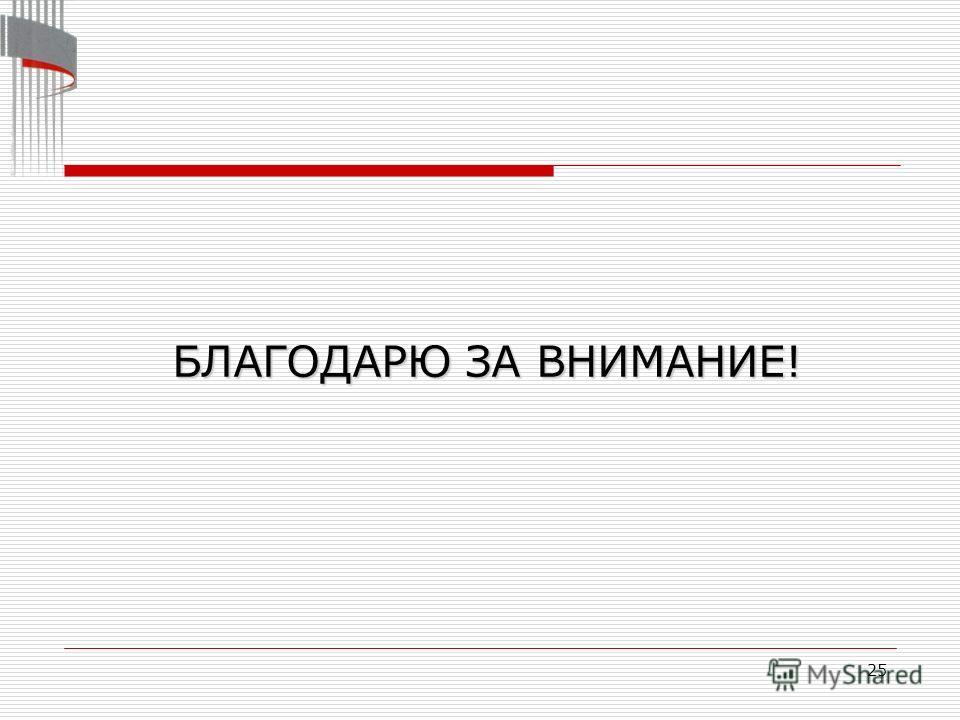25 БЛАГОДАРЮ ЗА ВНИМАНИЕ!