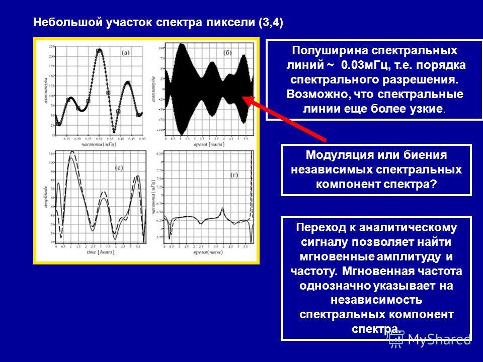 Небольшой участок спектра пиксели (3,4) Полуширина спектральных линий ~ 0.03мГц, т.е. порядка cпектрального разрешения. Возможно, что спектральные линии еще более узкие. Модуляция или биения независимых спектральных компонент спектра? Переход к анали