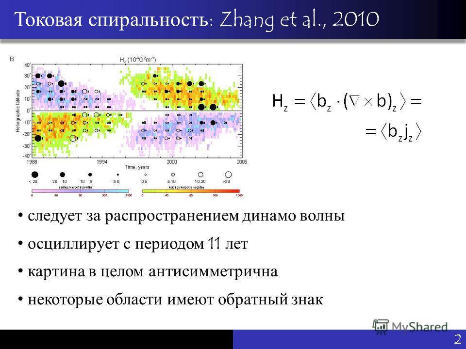 Vu Pham Токовая спиральность: Zhang et al., 2010 2 следует за распространением динамо волны осциллирует с периодом 11 лет картина в целом антисимметрична некоторые области имеют обратный знак
