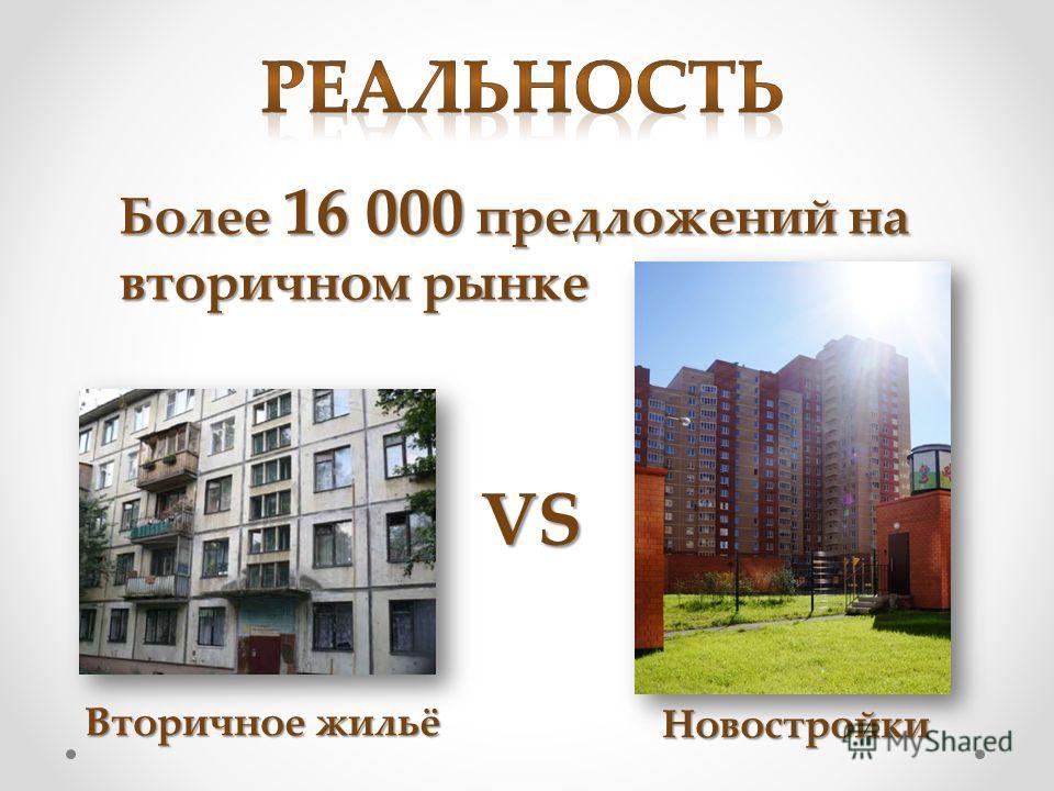VS Более 16 000 предложений на вторичном рынке Вторичное жильё Новостройки