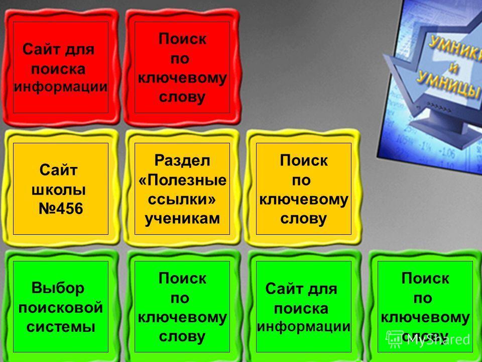 Вопросы и задания 1.Клавиатура. Памятник клавиатуре. 2.Компьютерная мышь. 3.Как называют знак «@» в разных странах Мира? ??