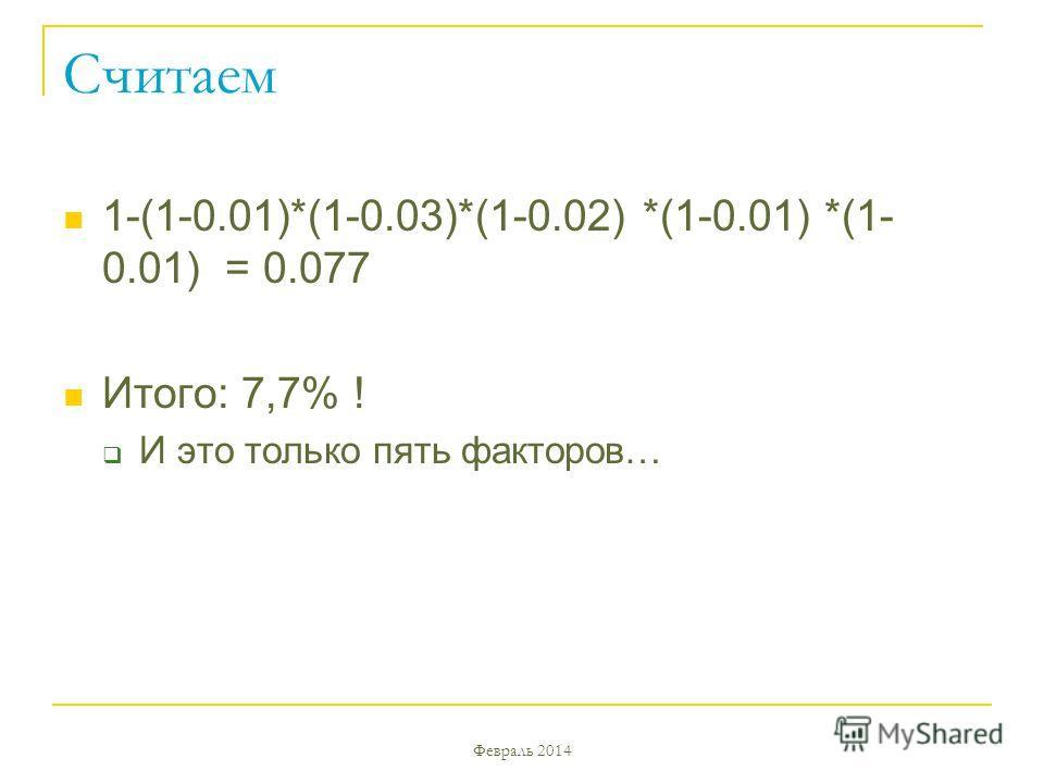 Февраль 2014 Считаем 1-(1-0.01)*(1-0.03)*(1-0.02) *(1-0.01) *(1- 0.01) = 0.077 Итого: 7,7% ! И это только пять факторов…