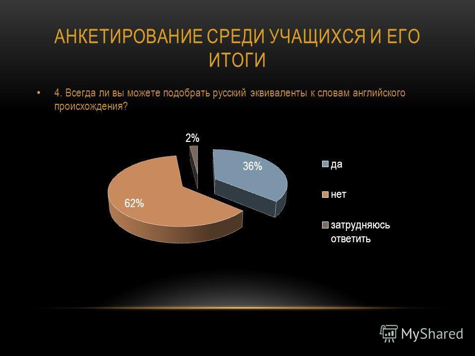 АНКЕТИРОВАНИЕ СРЕДИ УЧАЩИХСЯ И ЕГО ИТОГИ 4. Всегда ли вы можете подобрать русский эквиваленты к словам английского происхождения?