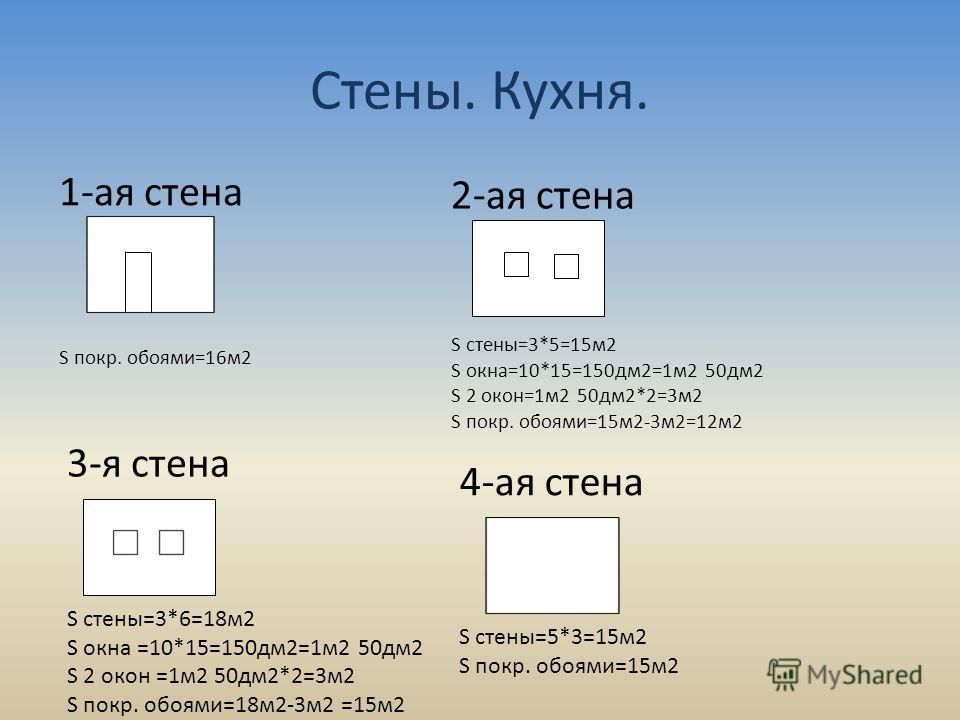 Стены. Кухня. 1-ая стена S покр. обоями=16м2 2-ая стена S стены=3*5=15м2 S окна=10*15=150дм2=1м2 50дм2 S 2 окон=1м2 50дм2*2=3м2 S покр. обоями=15м2-3м2=12м2 3-я стена S стены=3*6=18м2 S окна =10*15=150дм2=1м2 50дм2 S 2 окон =1м2 50дм2*2=3м2 S покр. о